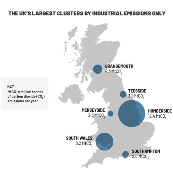 The UK's largest clusters by industrial emissions only